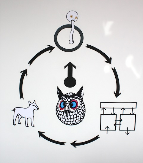 PLASTIQUE FANTASTIQUE DIAGRAM OF THE PARASITE FOX-OWL AND THE HOST PHENOME-HUMAN-ALGORITHMIC-FEEDBACK-LOOP